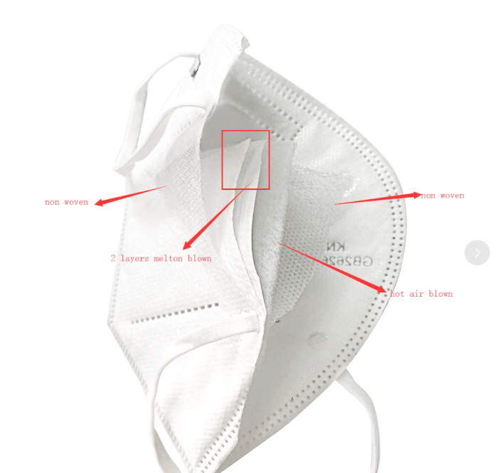 The KN95 Respirator with Headstraps; 5 layers - 2 non woven, 2 melt blown and one hot air blown layer.